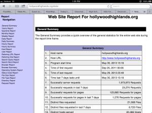 HOLLYWOOD HIGHLANDS STATS 02